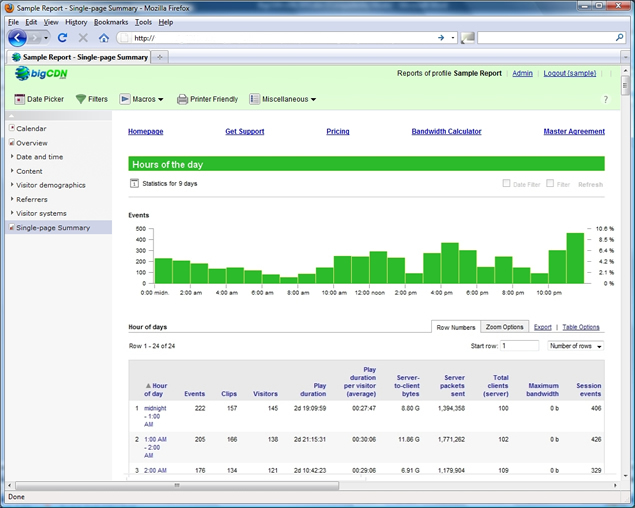 big CDN Portal Statistics Reporting
